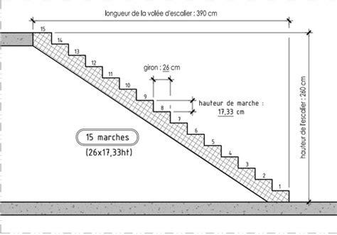 calcul escalier dimensions ooreka
