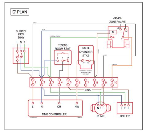 c plans domestic central heating system wiring diagrams c w y