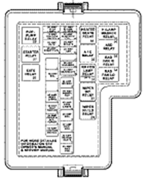 2004 Chrysler Sebring Fuse Box Diagram by 2006 Chrysler Sebring Window Fuse 2006 Free Engine Image