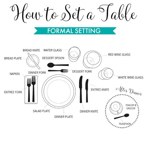 formal dinner setting how to set the table easy guide to informal and formal