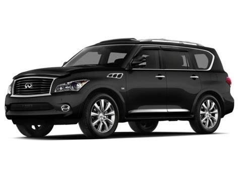Popular Suvs by Most Expensive And Popular Suvs In The United States