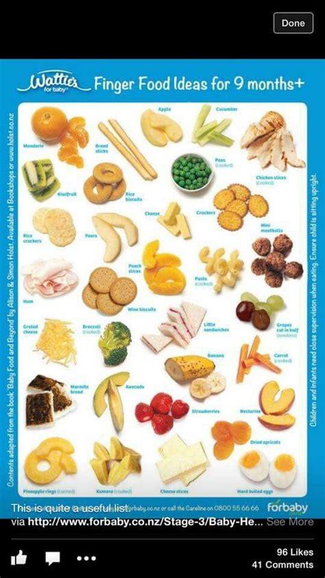 finger food ideas for 25 best baby finger foods ideas on finger