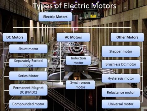 What Is Electric Motor by What Is An Electric Motor