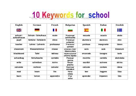 for school 10 keywords for school