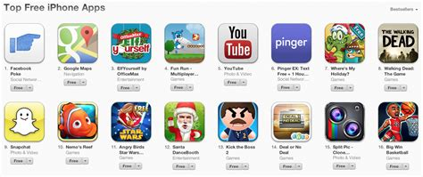 free app poke becomes the app store s most popular free app