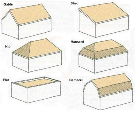 woodworking glossary woodwork woodworking terms dado plans pdf free