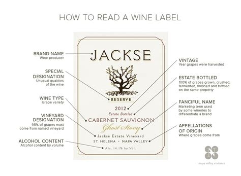 how to read a how to read a wine label infographic