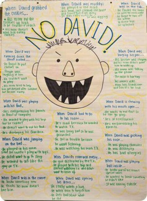 picture books to teach inference skills no david inferences anchor charts