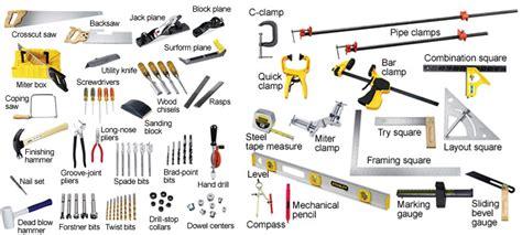 woodworking materials list engineering design architecture