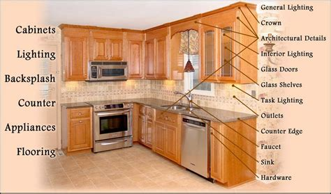 kitchen cabinet refinishing kitchen cabinet refacing
