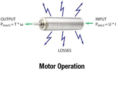 Electric Motor Efficiency by Electric Motor Efficiency Brush Dc Motors Portescap