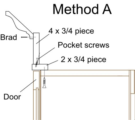 Crown Point Kitchen Cabinets how to attach crown mouldings to frameless cabinets