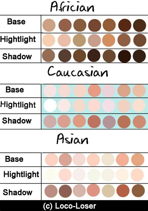 paint tool sai color swatches skin palette by loco loser skin tones skin