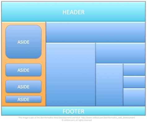 create layout 3 10 website page layouts bioinformatics web development