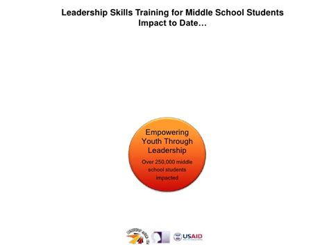 exploring leadership for college students who want to make a difference leadership skills for middle school students
