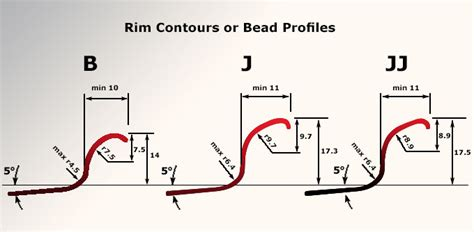 beading profiles trailer wheel tire facts centreville trailer parts llc
