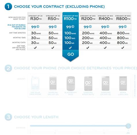 contract builder cell c contract builder page