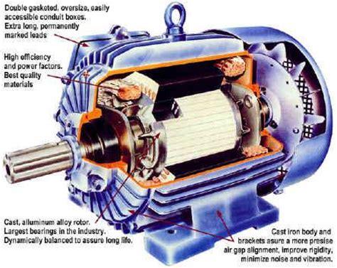 Ac And Dc Motors by Cut Section Ac Dc Motors Mumbai India