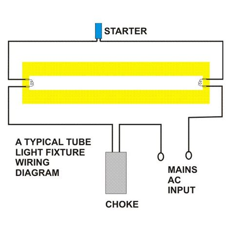 gt circuits gt working principle of fluorescent lights explained l34976 next gr