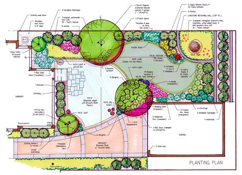 garden design layouts garden design with firefly garden design services with