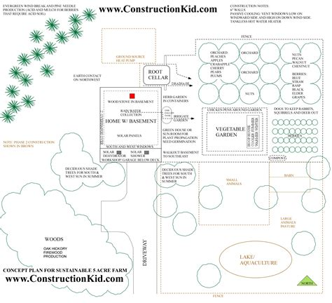 eco farmhouse plan small farm conceptual plan modern sustainability