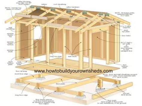 shed building plans large shed plans picking the best shed for your yard