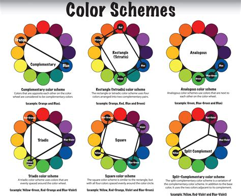 color schemes on the color wheel color