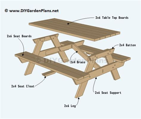 free picnic table plans woodwork diy picnic table plans pdf plans