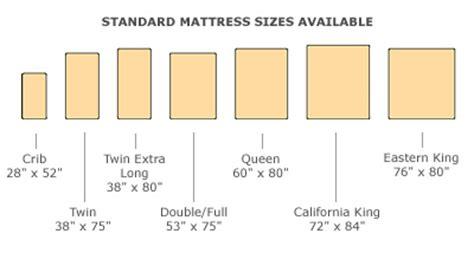 crib mattress sizes chart pin mattress size chart on