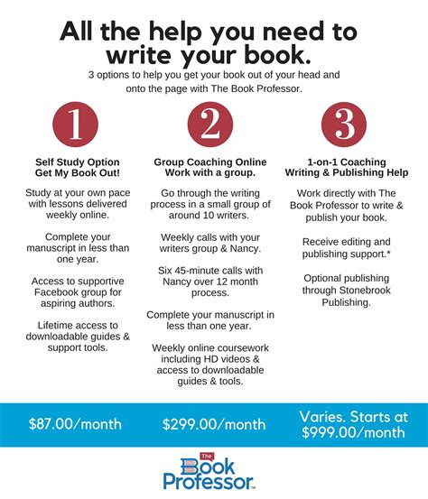 how to write picture books how to write a book