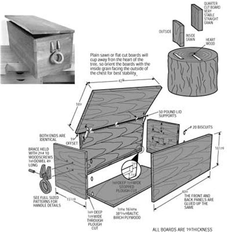 free easy woodworking plans for beginners beginner woodworking plans finding an easy woodworking plans