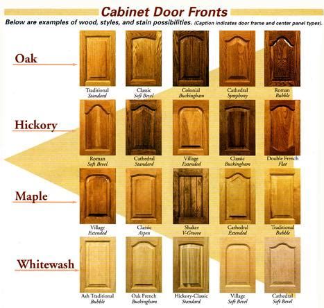 replacing kitchen cabinet doors replacement cabinet doors casual cottage