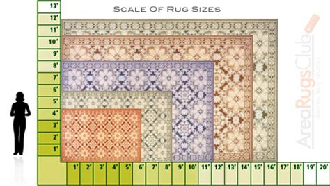 standard sizes of area rugs the bold and the beautiful how to buy the right area rug