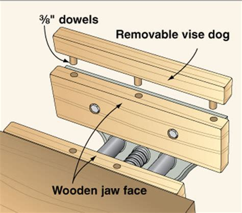 woodworking vise plans gallery woodworking vise plans