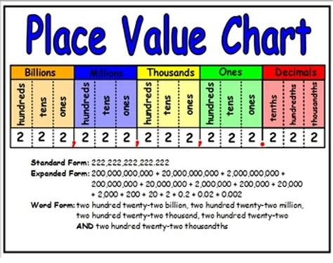place value place value islamic minds