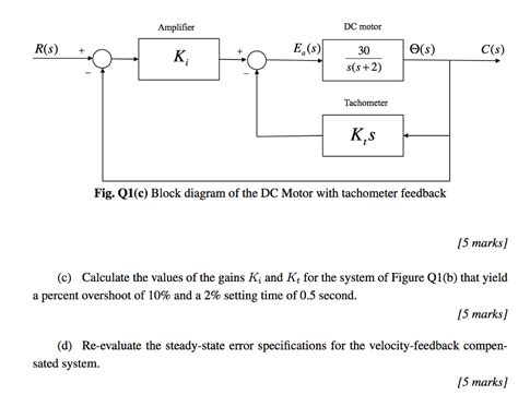 Function Of Electric Motor by Solved Figure Q1 A Is A Block Diagram Of A Dc Electric