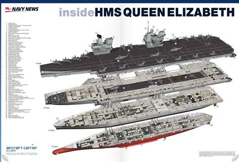 aircraft carrier floor plan hms elizabeth aircraft carrier uk
