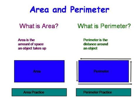 the area area and perimeter authorstream