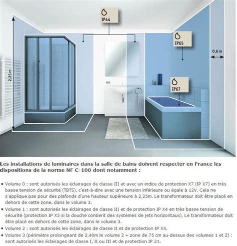 taciv indice ip salle de bain 20170925170903 exemples de designs utiles