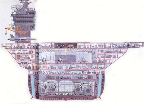 aircraft carrier floor plan aircraft carrier floor plan hms elizabeth aircraft
