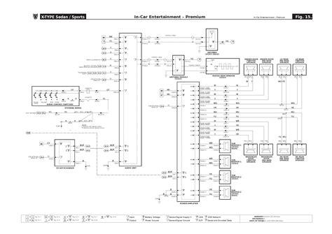 jaguar x type stereo wiring diagram jaguar free engine