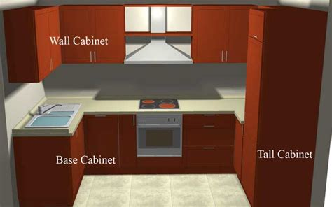 what is the kitchen cabinet kitchen trends types of kitchen cabinets
