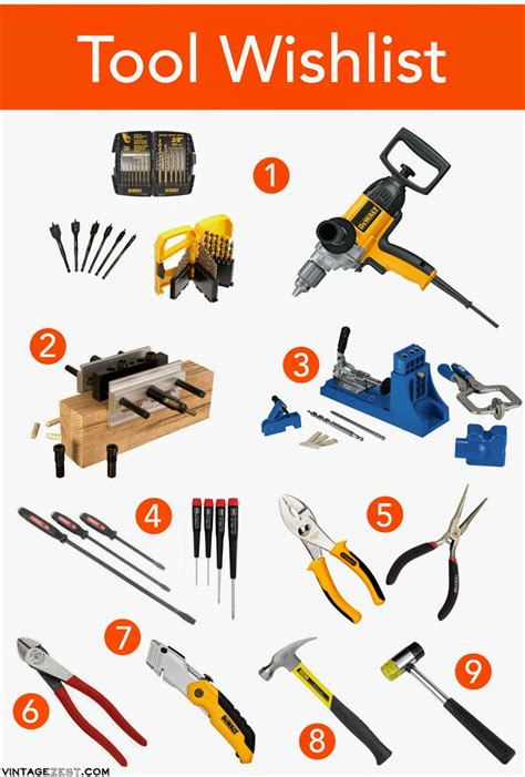 beginners woodworking tools essential woodworking tools for beginners a wishlist