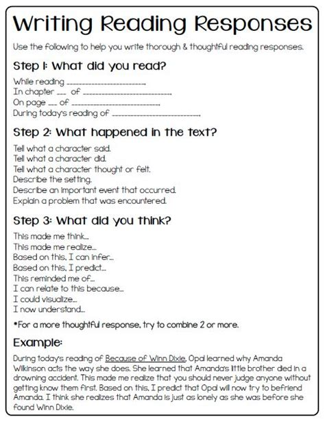 the guided reading s companion prompts discussion starters teaching points best 25 reading response ideas on reading