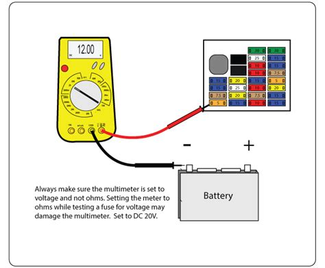 how to do fuse how to check for a blown fuse in a car