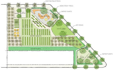 farm blueprints city slicker farms breaks ground on new west oakland