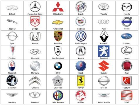 Car Company by Car Companies Logos Car Facts Logos Cars
