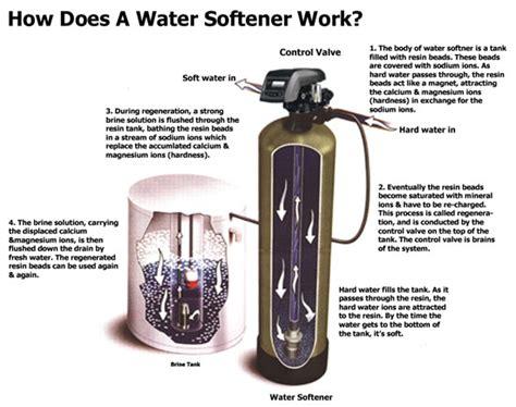 how do water softener resin last water softener water softener no longer softening water