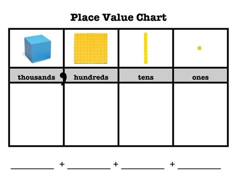 place value 25 best ideas about place value chart on