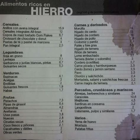 alimentos con hierro tabla 21 best images about salud on pinterest grey walls wall